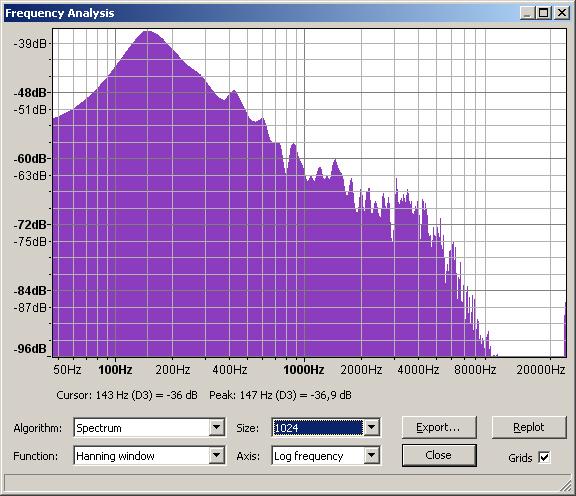 Slutligen släpper vi fram Fader Bach på en högklassig inspelning på Archiv  Produktion. dbceb08360149